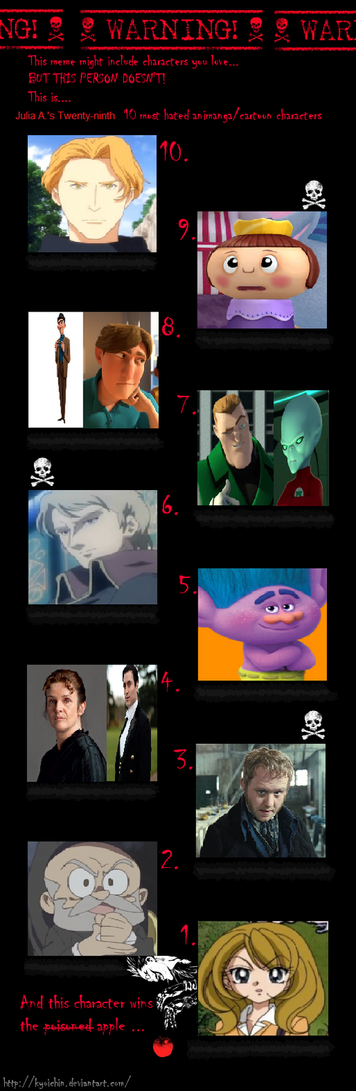 My 10 Most Hated Characters 29 by J-Cat