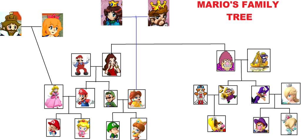 Mario Family Tree by supermario560 on DeviantArt