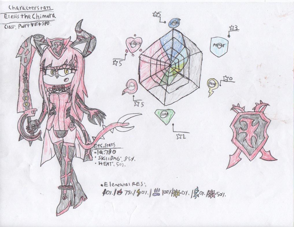 Elesis the Chimera combat stats by DisturbedToxicReapa