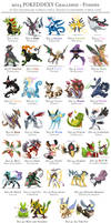 Pokeddexy 2014 Complete Collection