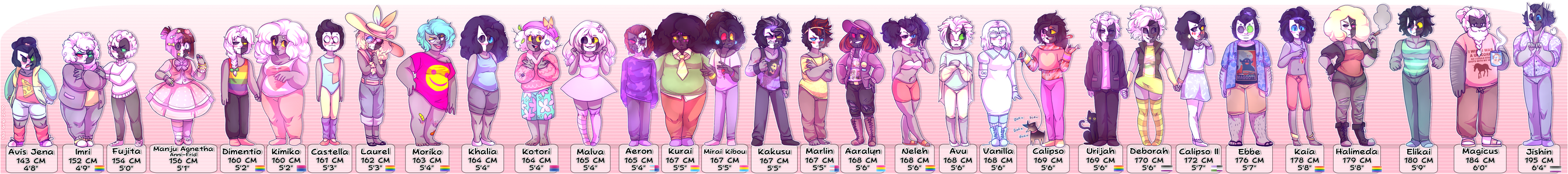 Noface Height Chart by ScreeKeeDee