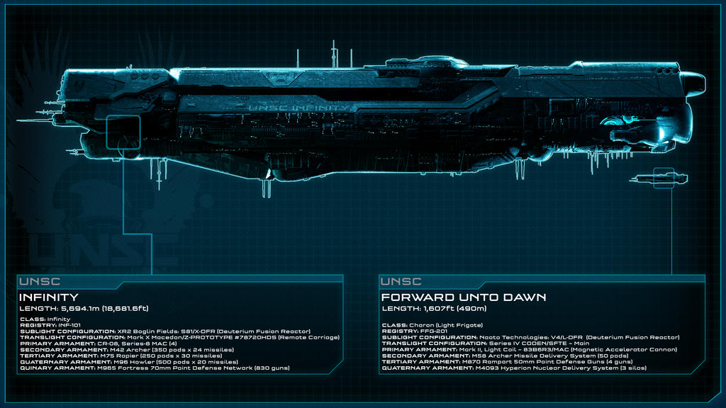 UNSC Infinity Vs. UNSC Forward Unto Dawn by Fantasy34