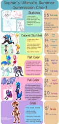 Sophie's Paypal Commission Chart for Summer! by SophiaWolfie