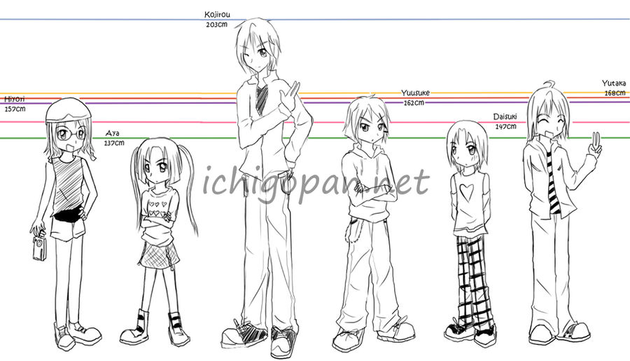 Ichigopan Height Chart by fearthebread