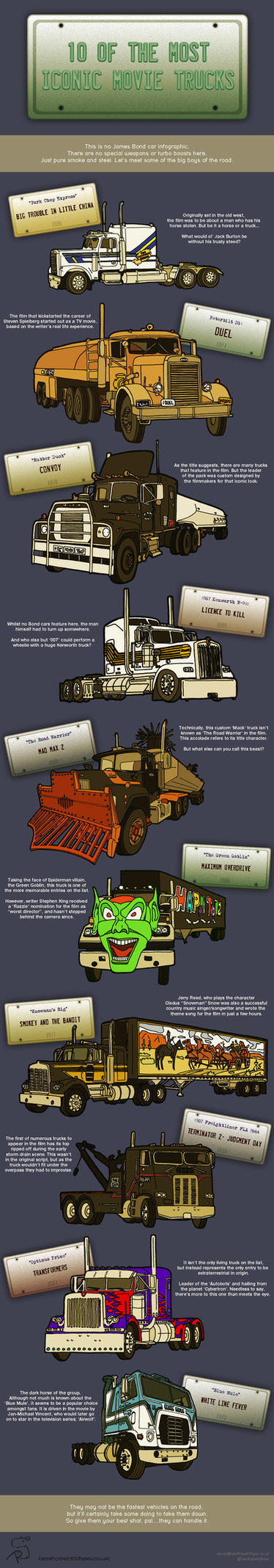 10 of the Most Iconic Movie Trucks by EggShen