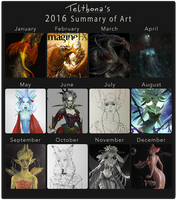 Summary of Art 2016 by telthona