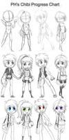 Chibi Progress sheet