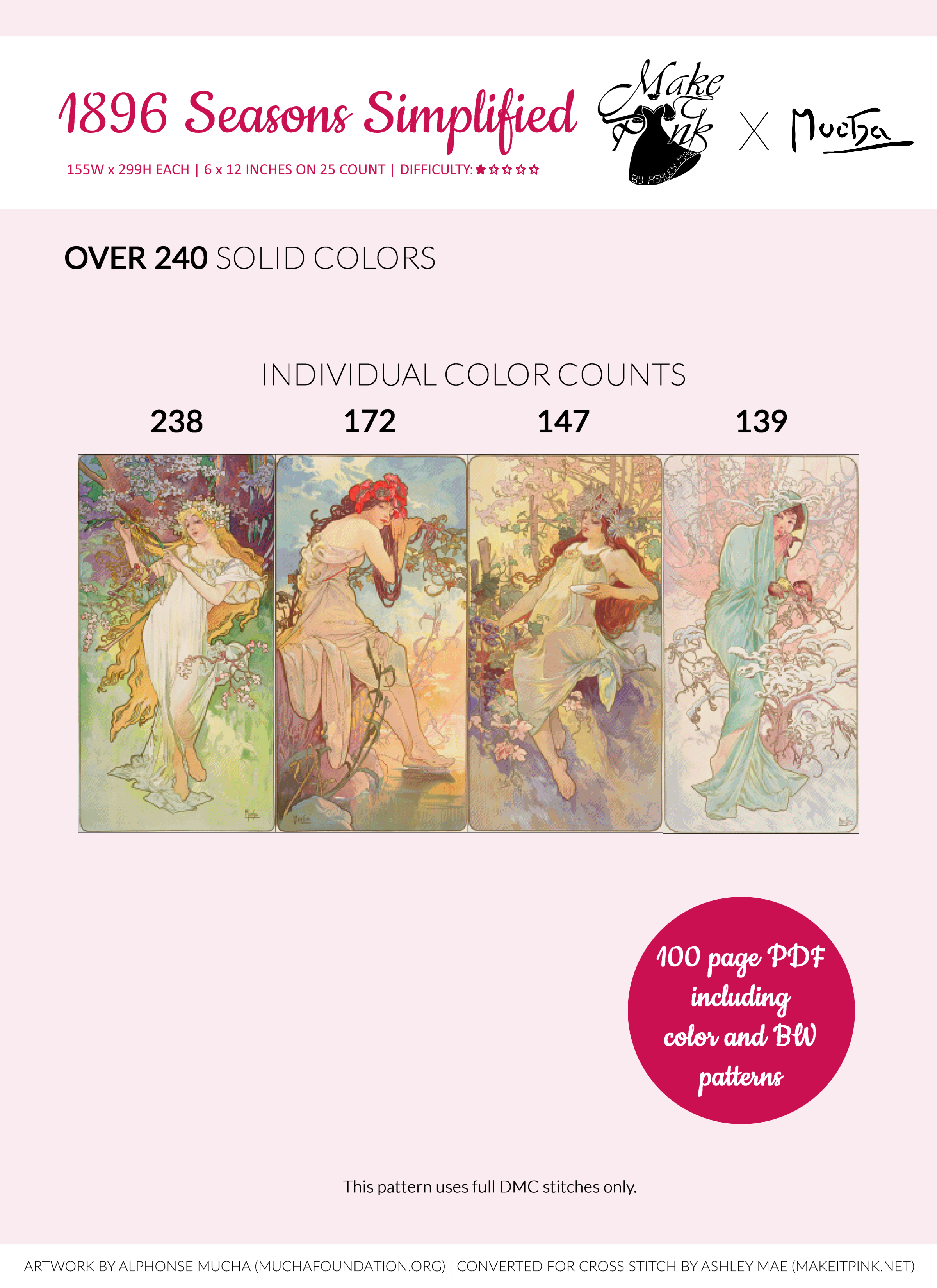 Simple Set (Alphonse Mucha 1896 Seasons)