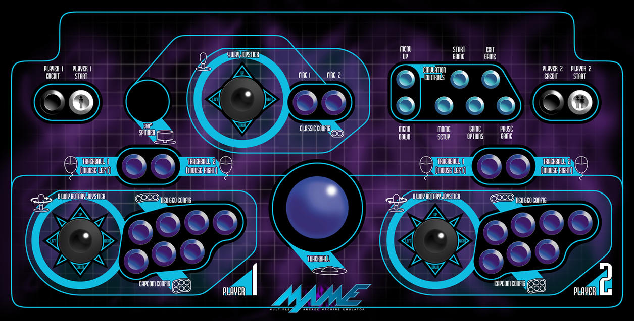 Mame Control Panel Layout