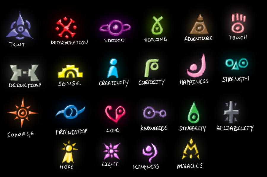 Gallery images and information: Digimon Crests Meaning