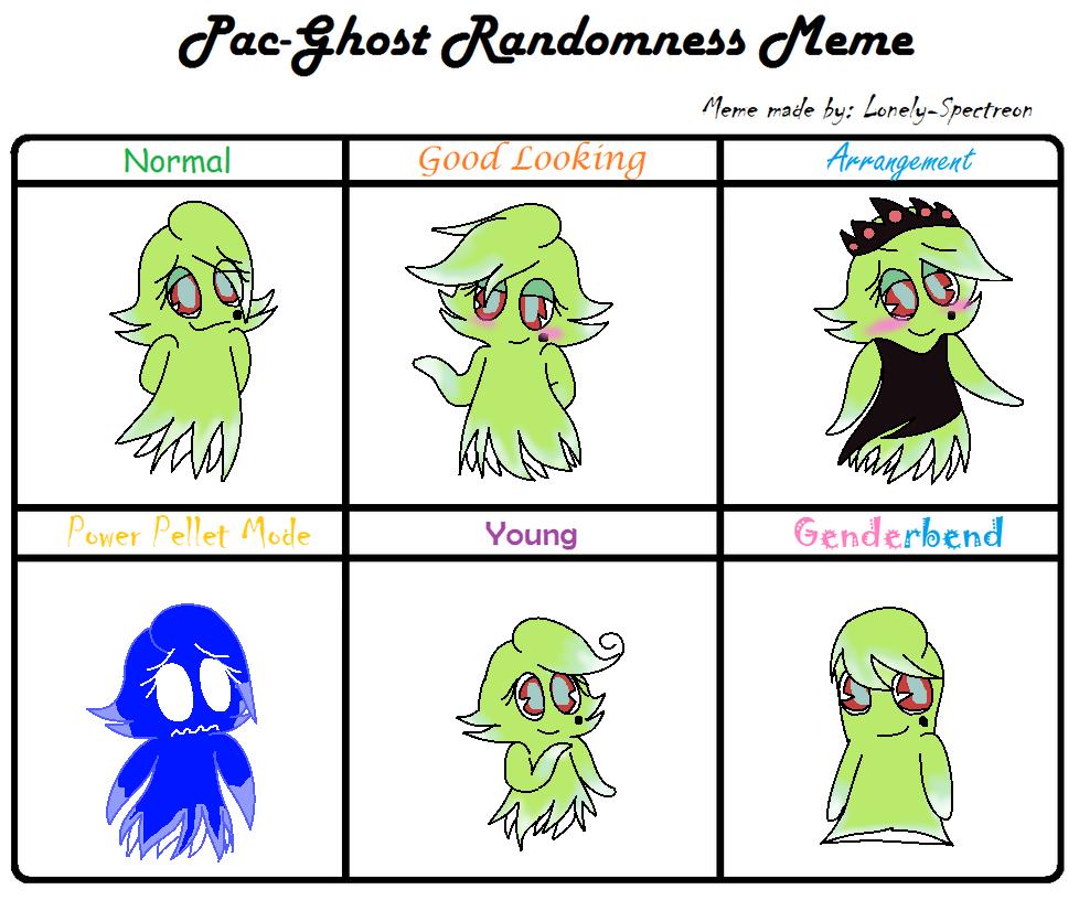 pac_man_ghost_meme_by_xdarknessshallrisex d8ueeug pac man ghost meme by villainous sp00k on deviantart