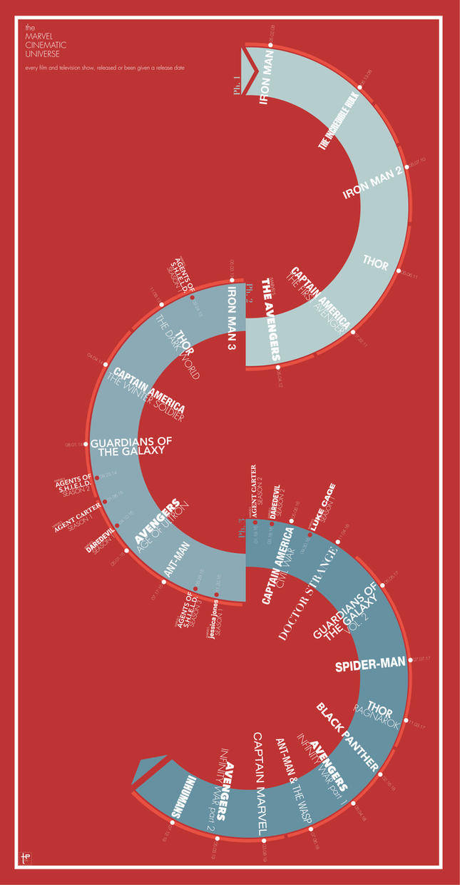 Marvel Cinematic Universe Typographic Infographic by TEhopefulcomicartist