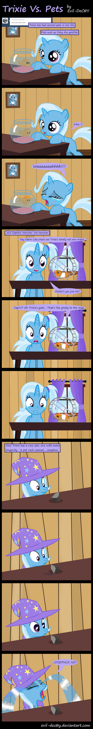Trixie Vs. Pets by Evil-DeC0Y