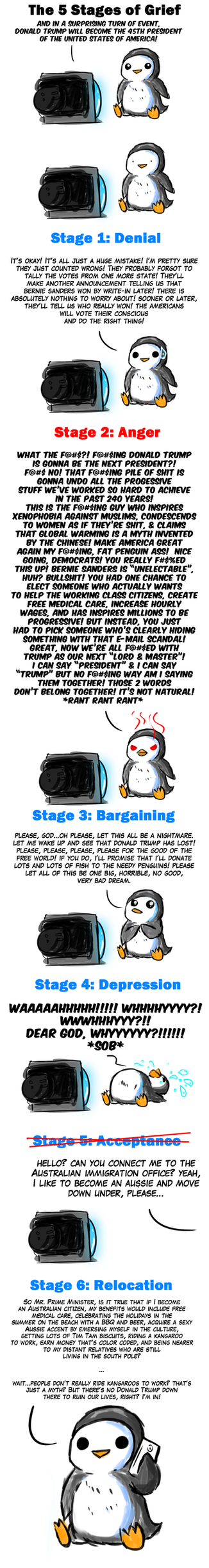 The 5 Stages of Grief by Galistar07water
