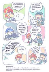 BTS Rapline - GO by Alzheimer13