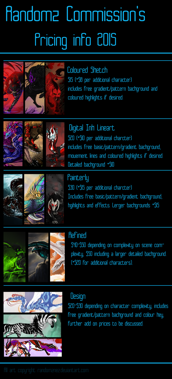 Commission pricing information 2015 by Randomznez