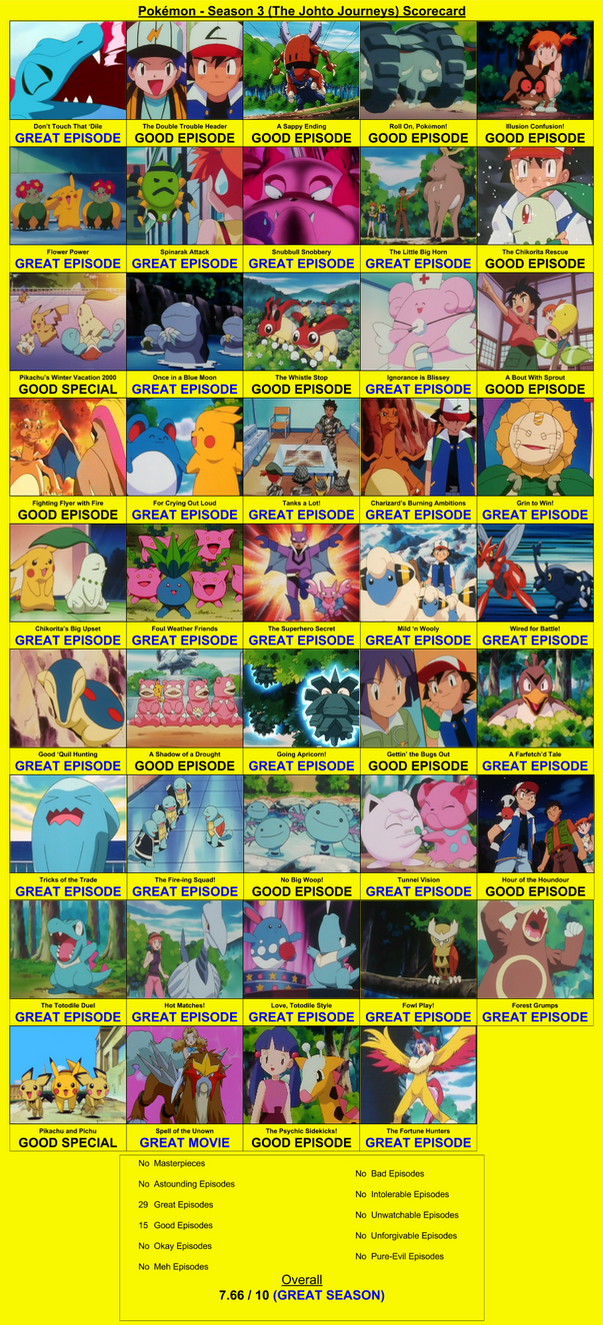 Pokemon Season 3 Scorecard By Teamrocketrockin On Deviantart. Wolverine Worldwide Brands Sap Pi Consultant. Top Ten Home Insurance Companies. Music On Hold Companies Siena Heights College. Music Therapy Degrees Online. Medical Administrative Assistant Certification. Pasco Hernando Community College. Getting Pre Approval For A Mortgage. How Long Does It Take To Become A Xray Tech