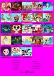 Powerpuff Girls Season 7A Scorecard
