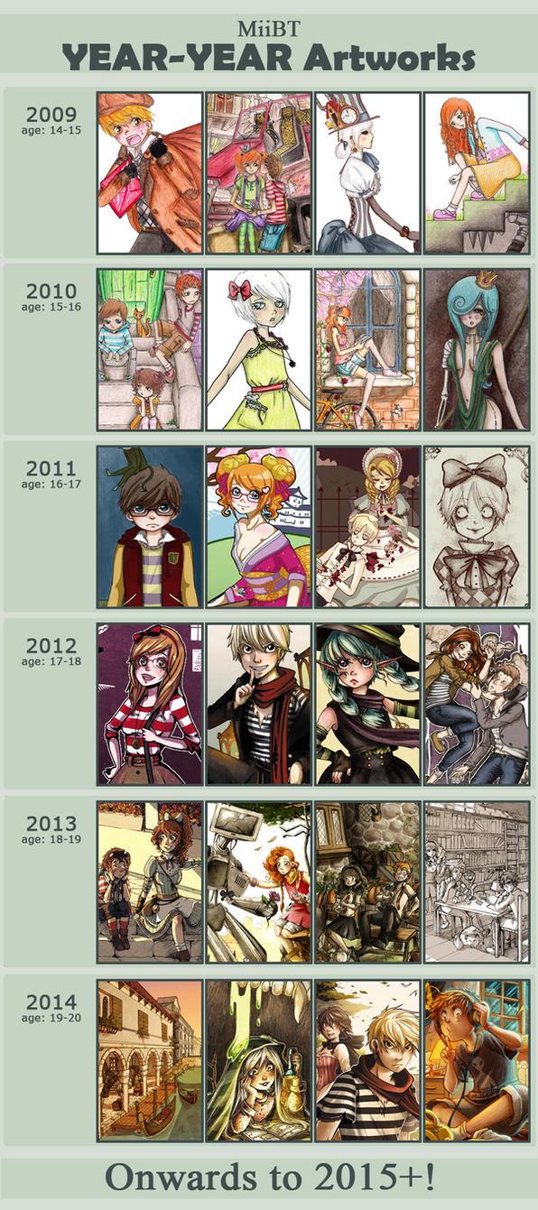 Improvement Meme 2009-2014 by MiiBT