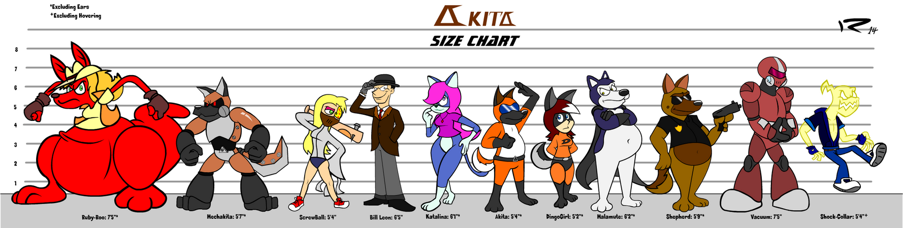 Akita Size Chart by Imagine23