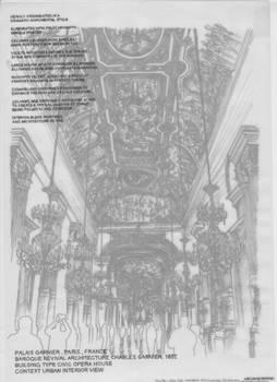 Garnier opera house interior