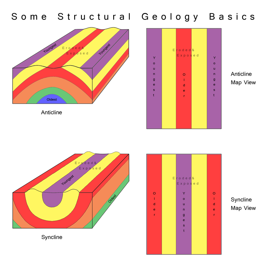 Anticline and Syncline: Structural Geology Intro by ...