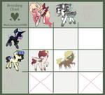 Oc breeding grid ~OPEN~