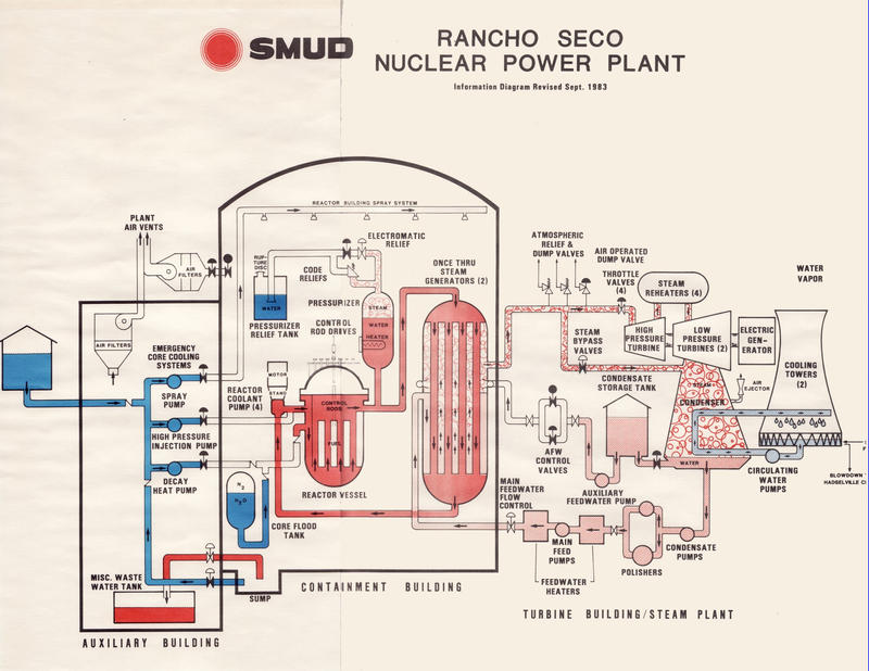 Rancho Seco Basic Schematic By Ringshadow On Deviantart