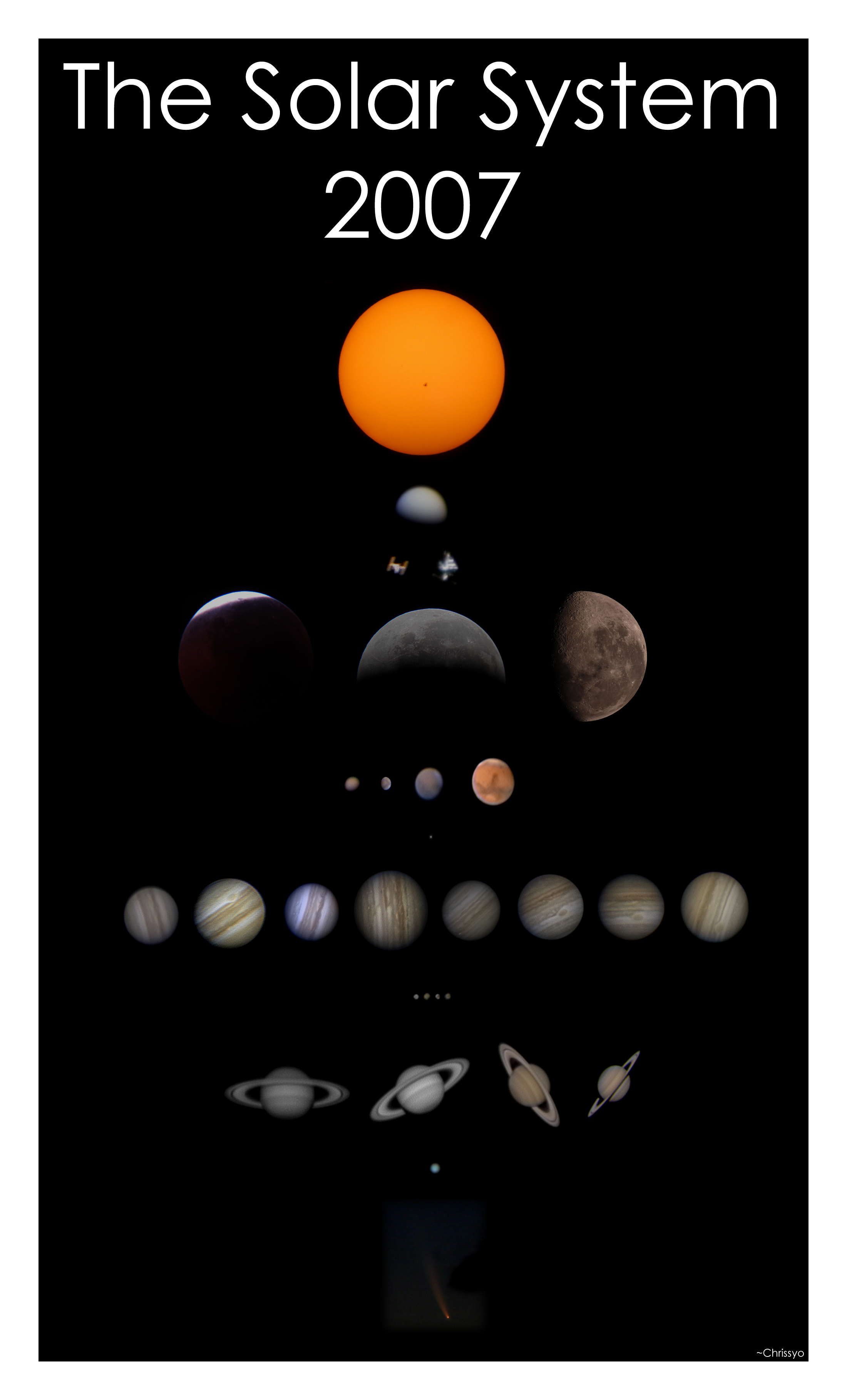 The Solar System 2007 by Chrissyo