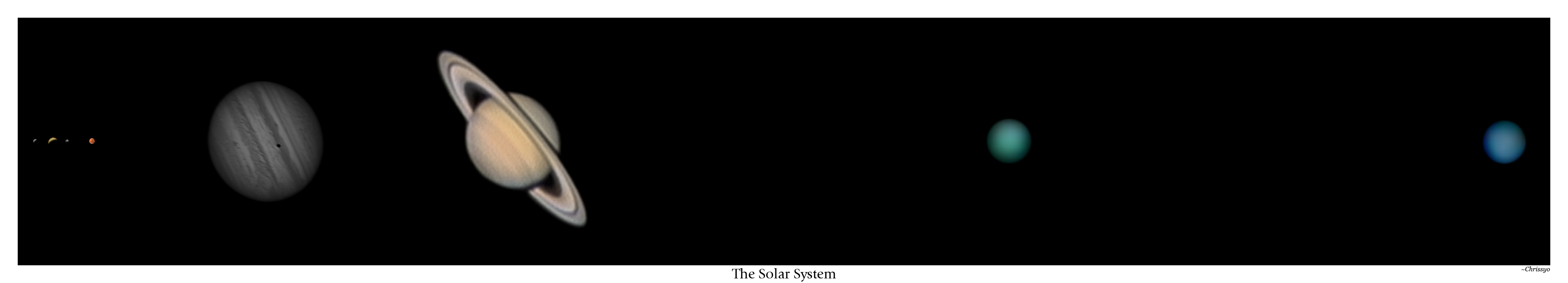 The Solar System to scale by Chrissyo