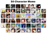 Favorite Characters As of Mid 2015