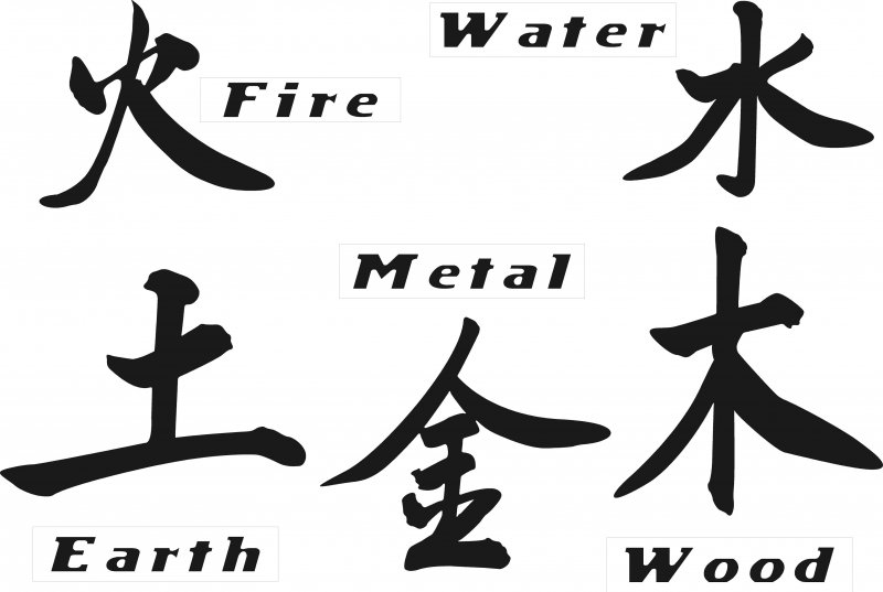 chinese elements by sonicexcel on deviantart