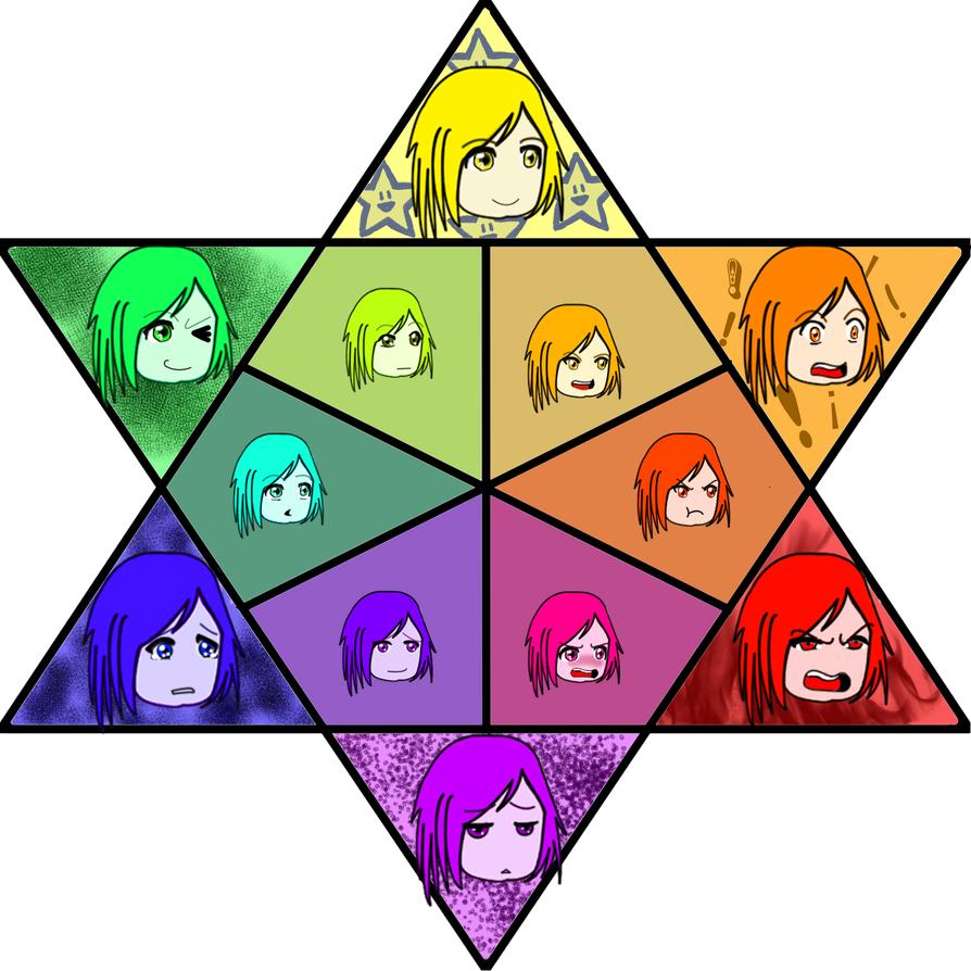 Expressive Color Wheel By Blueangel242