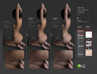 My Iray Skin Texture Setting v1.2 by zniman