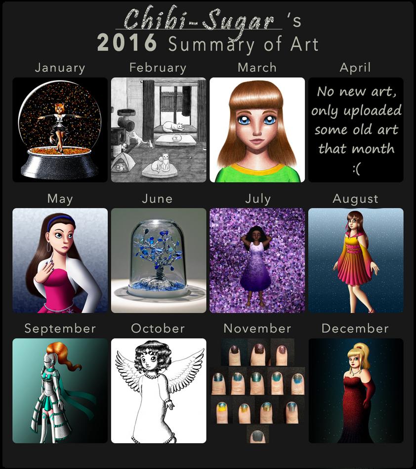 2016 Summary of Art by Chibi-Sugar