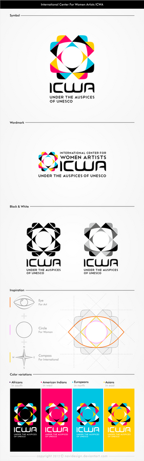 International Center for Women Artists ICWA