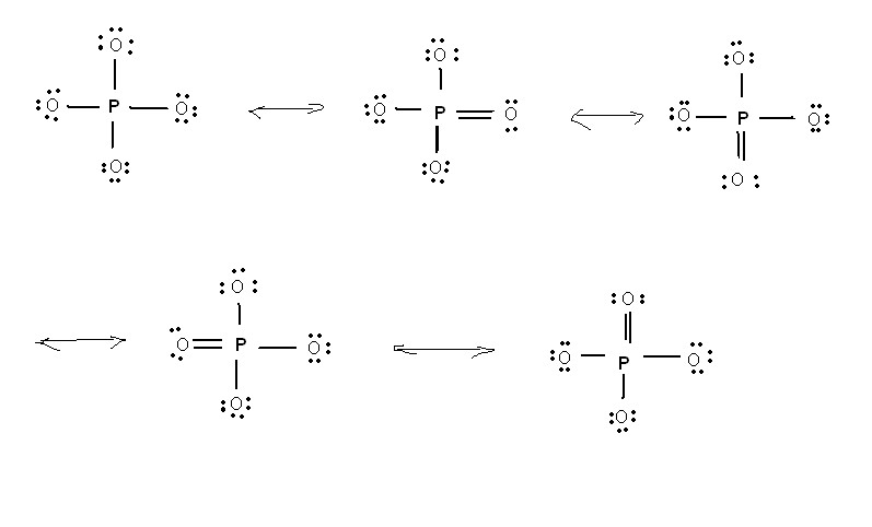 Phosphate Ion Resonance by NucleusAccumbens