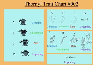 Thornyl Trait Chart #002 by TenshiNeera