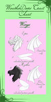TenkiShika Trait Chart 2 - Wings by TenshiNeera