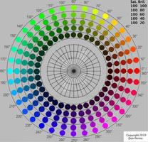 Color Wheel - Shades