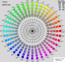 Color Wheel - Tones