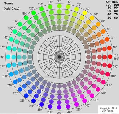 Color Wheel - Tones by OrionShipworks