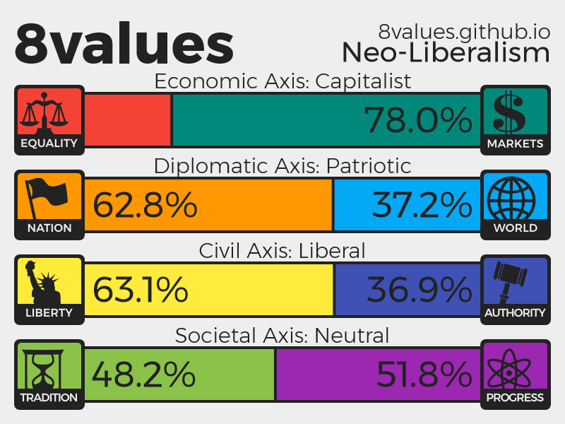 8values Test 2 by PokemonSoldier