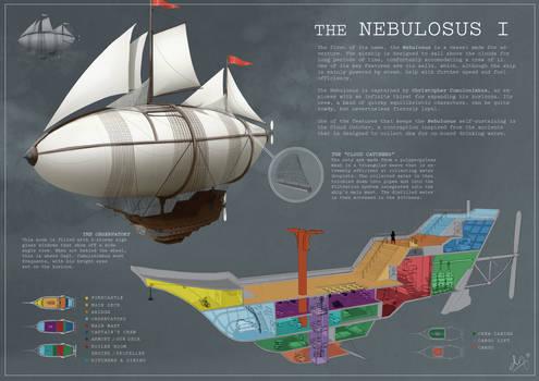 The Nebulosus I