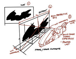 How to draw in perspective by DanNortonArt