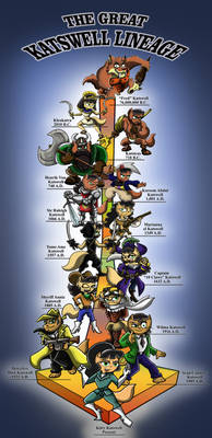 The Great Katswell Lineage for TUFFandTMNT