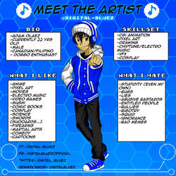 Meet the artist Digital-Bluez by Digital-Bluez