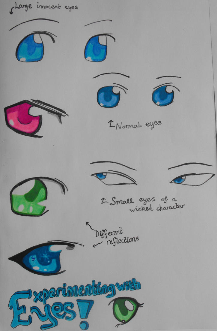 Experimenting with Eyes by Maria-Marsbar