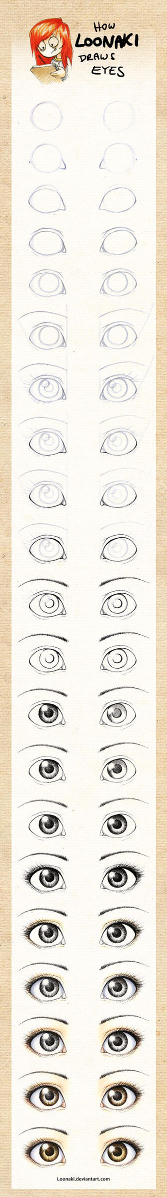 How Loonaki Draws Eyes by Loonaki