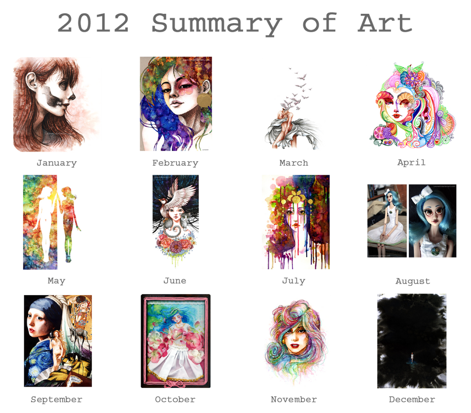 2012 Summary of Art by Loonaki
